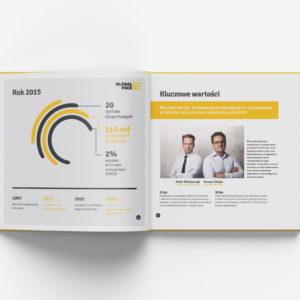 katalogi reklamowe grafika głogów